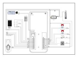 door access control system wiring diagram chicagoredstreak com Magnetic Door Locks Access Control at 6 Door Access Control Wiring Diagram