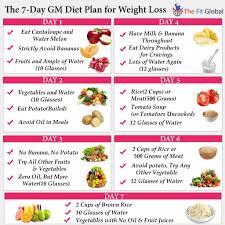Gm Diet Plan Sada Margarethaydon Com