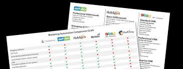 Marketing Automation Comparison Chart Marketing Automation Comparison Chart