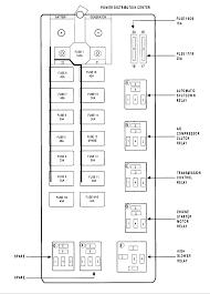 fuse box diagram 2002 dodge durango engine data wiring diagrams \u2022 2000 dodge caravan fuse box diagram motor wiring diagram additionally 2004 dodge durango fuse box rh totalnutritiontampa com 2001 dodge dakota fuse