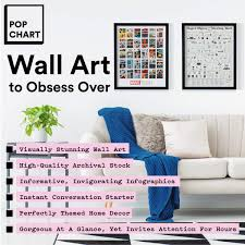 Amazon Com Pop Chart Poster Prints 16x20 Marvel