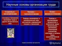 Презентация на тему НАУЧНАЯ ОРГАНИЗАЦИЯ ТРУДА НА СОВРЕМЕННОМ  5 Кандидат экономических