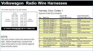 2000 vw golf radio wiring diagram bestharleylinks info 2002 VW Golf Radio Wires diagrams 2000 jetta wiring diagram 2005 vw passat radio