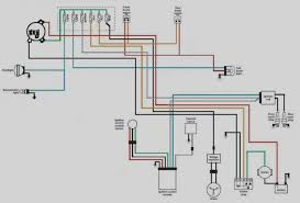 harley street glide handlebar wiring diagram integrated wiring Residential Electrical Wiring Diagrams harley sportster wiring diagram explained wiring diagrams rh dmdelectro co harley stereo wiring diagram harley street glide wiring diagram for 2013
