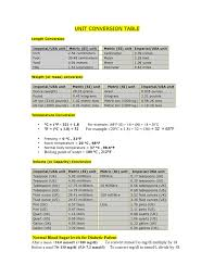 Pounds To Kilograms Conversion Chart Pdf Unit Conversion Table In Word And Pdf Formats