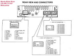 car stereo color wiring diagram panasonic va 70 wiring diagram library car stereo color wiring diagram panasonic va 70