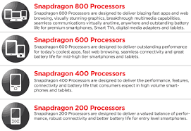 Snapdragon Processor Chart The New Snapdragon Processor Range From Qualcomm Cpu