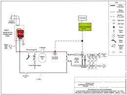 piping diagram for radiant floor heat the wiring diagram piping diagram for radiant floor heat vidim wiring diagram wiring diagram