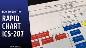 Ems Ics Chart Ics 207 Incident Organization Chart Form With Rapid Chart