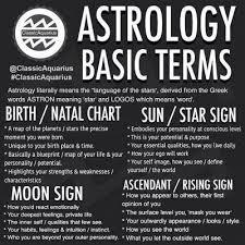 Birth Chart Tumblr Astrologyonline Astrology Astrology