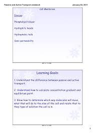 Venn Diagram Of Diffusion Osmosis And Active Transport Passive And Active Transport Notebook