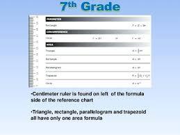 Staar Formula Chart Staar Formula Chart 8th Grade Walldecorhouz Me