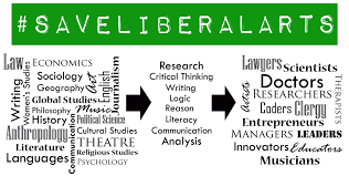 save liberal arts jpg what is liberal arts