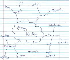 mind map essay twenty hueandi co mind map essay