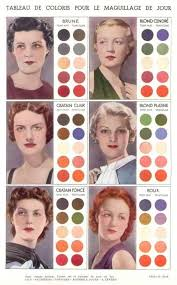 1930s cosmetic coloring charts