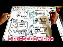 db 3 phase fuse box wiring diagram list wiring of 3 phase distribution board from energy meter 3 phase db db 3 phase fuse box