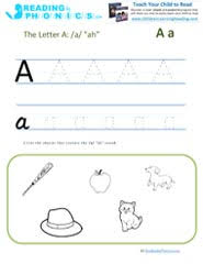 Here, you will find free phonics worksheets to assist in learning phonics rules for reading. Printable Phonics Worksheets And Activities For Preschool Children