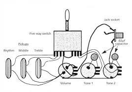 standard strat wiring diagram quick start guide of wiring diagram • stratocaster wiring diagrams rh northwestguitars co uk mexican strat wiring diagram fender standard strat wiring diagram