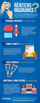 Liability Insurance Quote Amazing What Is Renters Insurance Allstate