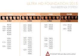 Makeup Forever Hd Foundation Colour Chart Saubhaya Makeup