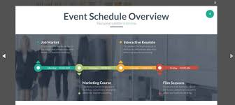 Creating Powerpoint Templates How To Make A Timeline In Powerpoint Present Better