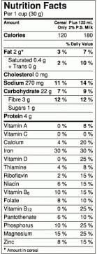 cereal box nutrition label cheerios essay world in cereal box nutrition label cheerios 29169