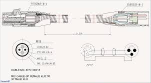 1993 jeep cherokee engine diagram simple wiring diagram 1993 jeep cherokee engine diagram beautiful 2001 jeep grand cherokee fuel system diagram car wiring diagrams