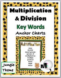 Jungle Theme Classroom Decor Multiplication Division Charts Math Key Words