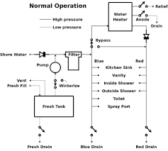 showing post media for water flow switch symbol symbolsnet com water flow switch symbol wiring diagram symbols relay