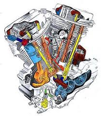 image gallery of harley evo engine diagram