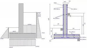 Small Picture Design Of Retaining Walls Examples Eas Retaining Wall Easy Build