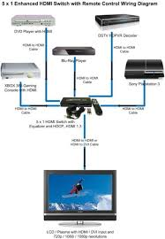 home theater system setup diagram. home theater hdmi wiring diagram system setup