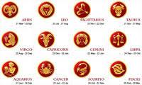 Western Horoscope Compatibility Chart Zodiac Sign Compatibility Chart Zodiac Sign Dates