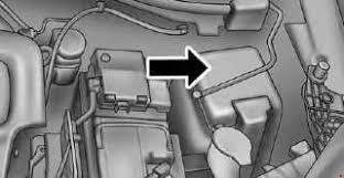 ram promaster city fuse box diagram 2015 present fuse diagram ram promaster city fuse box diagram 2015 present