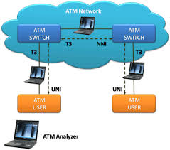 atm network related keywords  amp  suggestions   atm network long tail    keyword images