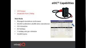 eidc32 controller eidc32 controller infinias