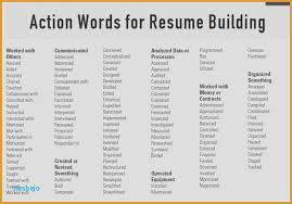 Power Statements For Resume Best Of Resume Action Words Resume Extraordinary Action Verbs For Resumes