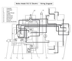 star electric golf cart wiring diagram wiring diagram zone e golf cart wiring diagram wiring libraryyamaha g2 golf cart wiring diagram 36v residential electrical