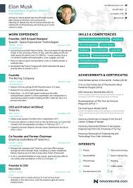 016 Resume Template Download Free The Of Elon Musk By Novoresume In