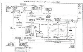 wiring diagram symbols bmw diagrams online jmor dodge ram full size of vw wiring diagrams online symbols automotive diagram triangle corvette radio portal o info