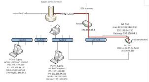 pac sni 15 wiring diagram electrick wiring diagram co fender 52 reissue telecaster wiring diagram