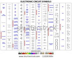 electrical symbols stock images royalty images vectors complete set of vector electronic circuit symbols and resistor codes