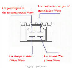advanced 6 wire rectifier wiring diagram gy6 voltage regulator regulator rectifier circuit diagram motorcycle advanced 6 wire rectifier wiring diagram gy6 voltage regulator wiring diagram 150cc scooter wiring diagram