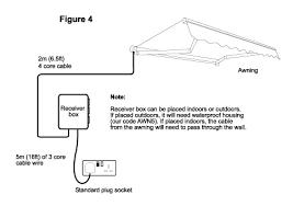 awnings usa Outdoor Socket Wiring Diagram installation of electric awnings Light Socket Wiring Diagram