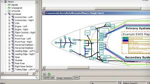 electrical & wire harness design mentor graphics with regard to