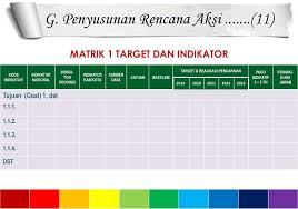 Si, tengo en stock actualmente hasta el 2021,2022,2023,2024. Sdgs Dalam Perencanaan Dan Implementasi Pembangunan Ppt Download
