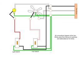 harbor breeze ceiling fan switch wiring diagram harbor harbor breeze ceiling fan switch wiring diagram harbor auto on harbor breeze ceiling fan switch wiring