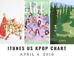Itunes Us Itunes Kpop Chart April 4th 2019 2019 04 04