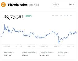 Learn about btc value, bitcoin cryptocurrency, crypto trading, and more. Bitcoin Could Hit 300 000 In Five Years Even Without Institutional Adoption