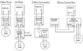 pump pressure control switch wiring diagram wiring diagram libraries water pump pressure switch wiring diagram wiring diagram third levelwater pump switch wiring diagram wiring diagrams